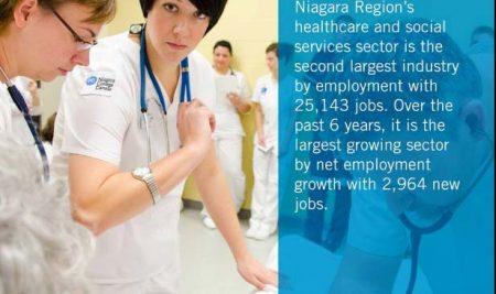 Du học ngành chăm sóc y tế tại Niagara College, Canada